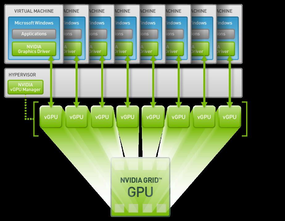 NVIDIA_GRID_vGPU